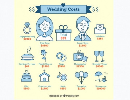 How Much Does It Cost To Hire A Wedding Photographer?